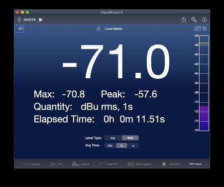 Voltage level in dBu